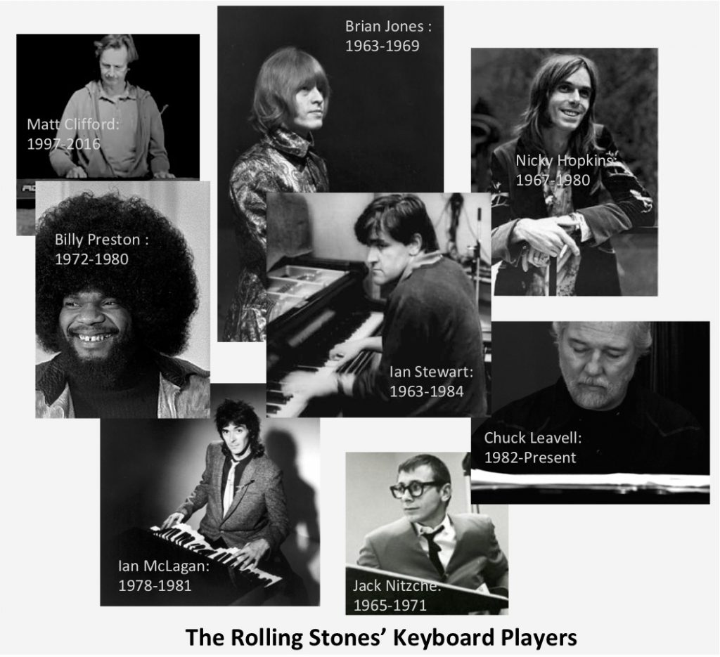 The Rolling Stones Keyboard Players